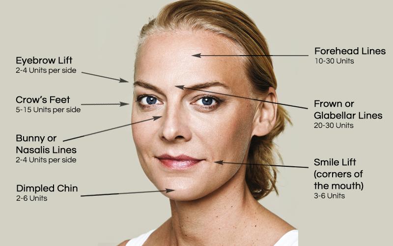 mingara medical cosmetics treatments(1)